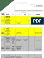 Estructura de Actividades Momento 1 (2)
