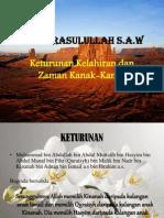 Sirah Rasulullah s.a.w