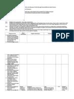 Kurikulum Bisnis & Manajemen smk 2013