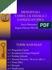 172135677-Psikopatologi-Gangguan-Jiwa