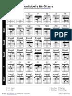 Grifftabelle_Gitarre_wichtige.pdf