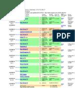 Daftar  Channel Tv Parabola Satelit Jcsat 4b / BIG TV