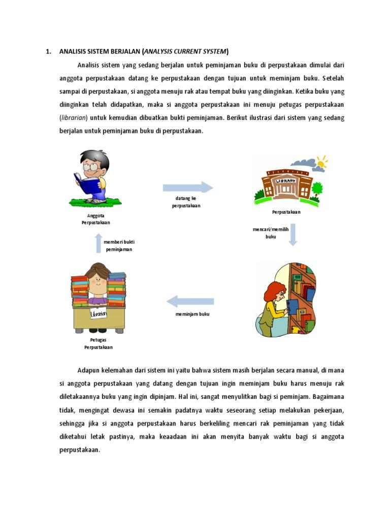 Sistem informasi perpustakaan ccuart Gallery