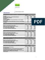 dealscom-ergebnisse-couchsurfing_20140115183543