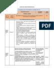 Agenda Del Curso de NPS - 2 Creditos