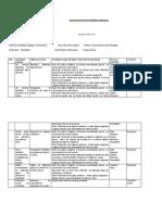 planificación (SEMESTRAL) SEGUNDO semestre de lenguaje 3º  vale.docx