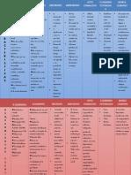 cuadro comparativo de aprendizaje electronico.pptx
