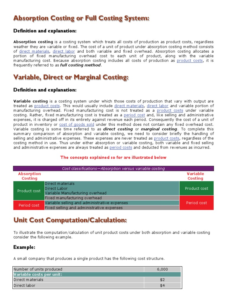 absorption costing vs variable costing