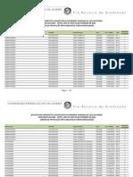 2014.1-Sisu-classificados Na Primeria Chamada Da Lista de Espera-Ordem de Pontuacao Por Curso