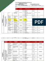Planeacion de Gestion Estrategica (1)