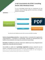 Modelo Gestión del Conocimiento de KPMG Consulting