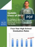 2013 BPS College Enrollment Data