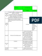 Cuadro comparativo Eucariota Procariota.pdf