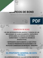Graficos de Bond