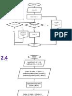 Diagramas de Flujos (Modifcar)