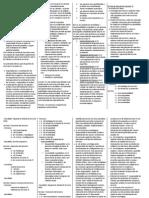 Fundamentos de ITIL (Resumen)