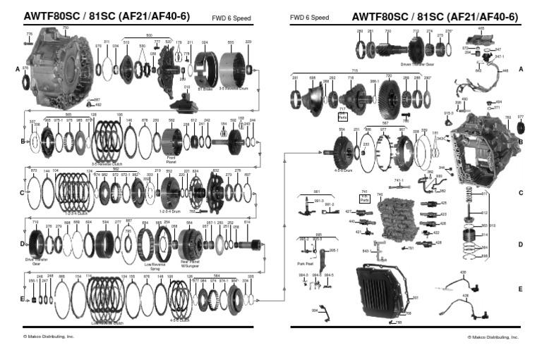 Awtf80sc Mko Trans