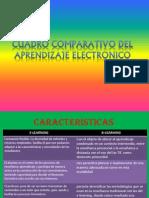 CUADRO COMPARATIVO DEL APRENDIZAJE ELECTRONICO.pptx