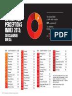 CPI2013 Sub-SaharanAfrica English Embargoed 3 Dec