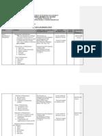 Enterpreneur Development-molly Unit Planner