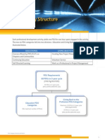 PMI's PDU Category Structure