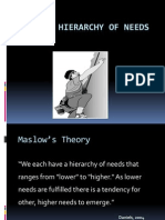 4a. Maslow's Hierarchy Of Needs