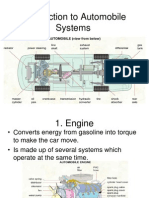 Automobile Components (Introduction)