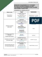 LT 46-WEC Mandatory Equipment and Systems-(05.02.2013)