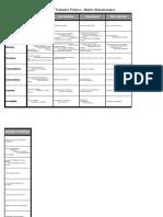 M1 - Trabalho Prático - Matriz Stakeholders - Nelson Tavares