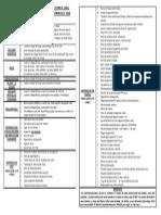 Lista de útiles Segundo Básico