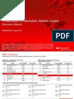 Manhattan Atlantic Capital LLC
