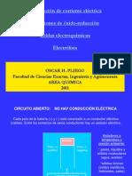 Electrólisis y pilas