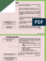 Abg Andrea Gil Estado y Resolucion de Conflicto