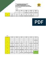 Jadwal Mata Kuliah Stikes Semester II.docx