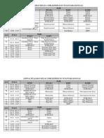 Jadwal Pelajaran Smk Kesehatan Nusantara Banggai 2013-2013 Semester II