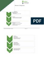 Project Management Module 3 Diagrams