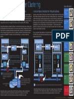 Hyper-V and Failover Clustering Mini Poster