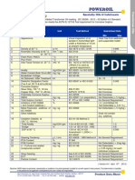 Power Oil Data Sheet