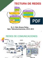 Arquitectura de Redes -2013