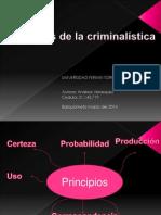 Principios de La Criminalistica