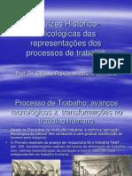 Matrizes_historico-psicologicas_das_representacoes_dos_processos_de_trabalho_Compacta.ppt