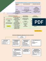 Codigo de Procedimiento Penal y NCPPl-HERMILIO CUEVA