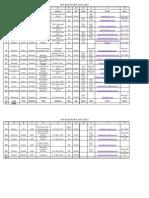 dvs board roster 2012-2013