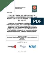 Revisión de la normatividad nacional - Medicamentos