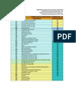 Formulação de Agrotóxicos e Afins_Atual.xls