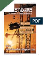 Cables y Alambres