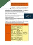 PROGRAMAS DE ADMINISTRACION DE PROYECTOS.docx