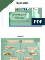 Evaluacion Del Apdizaje Conceptos Basicos