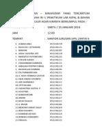 Daftar Nama Group b Kelompok Non Reguler