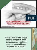 Askep Child Bearing